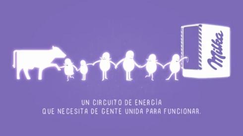milka_cadena_de_la_ternura